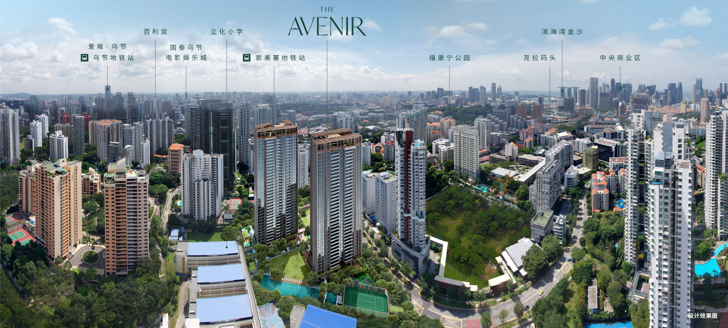 The Avenir location drone overview